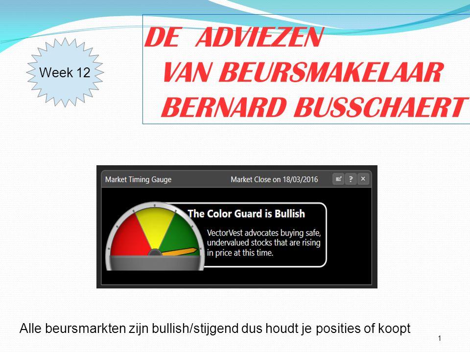 1 DE ADVIEZEN VAN BEURSMAKELAAR BERNARD BUSSCHAERT Week 12 Alle beursmarkten zijn bullish/stijgend dus houdt je posities of koopt