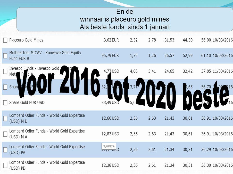 20/02/1630 En de winnaar is placeuro gold mines Als beste fonds sinds 1 januari
