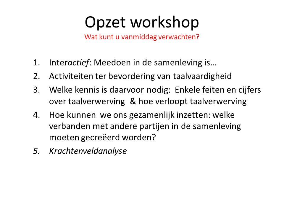 Opzet workshop Wat kunt u vanmiddag verwachten.