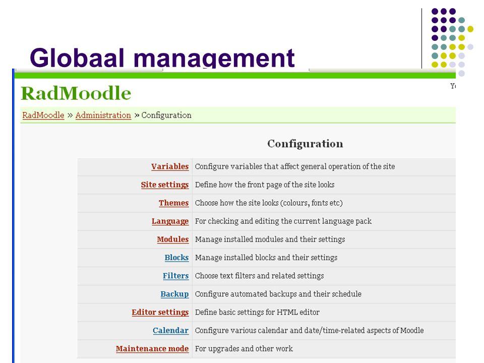 Passieve content Tekstpagina Webpagina Link Directory IMS Label