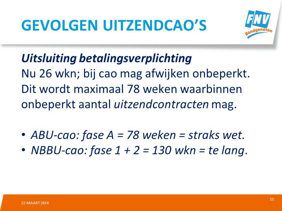 11 22 MAART 2014 Uitsluiting betalingsverplichting Nu 26 wkn; bij cao mag afwijken onbeperkt.