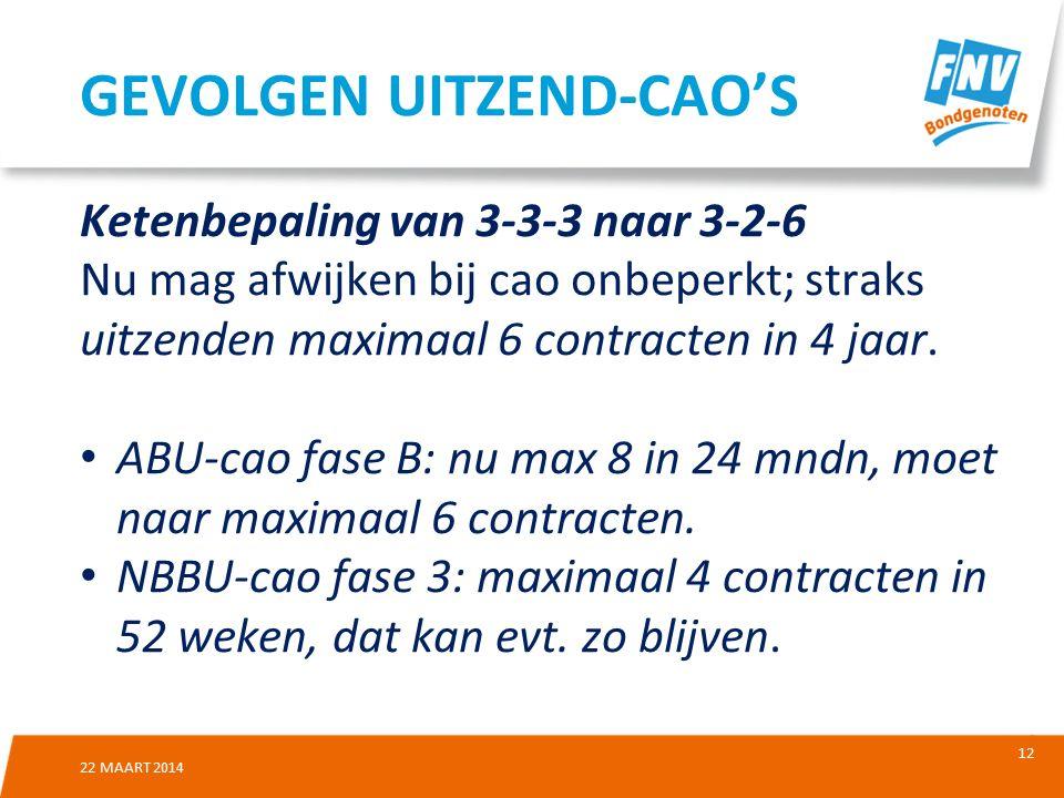 12 22 MAART 2014 Ketenbepaling van 3-3-3 naar 3-2-6 Nu mag afwijken bij cao onbeperkt; straks uitzenden maximaal 6 contracten in 4 jaar.