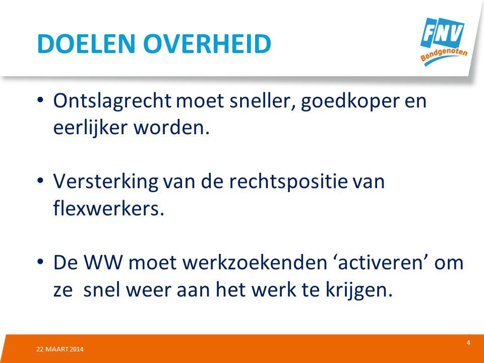 4 22 MAART 2014 Ontslagrecht moet sneller, goedkoper en eerlijker worden.