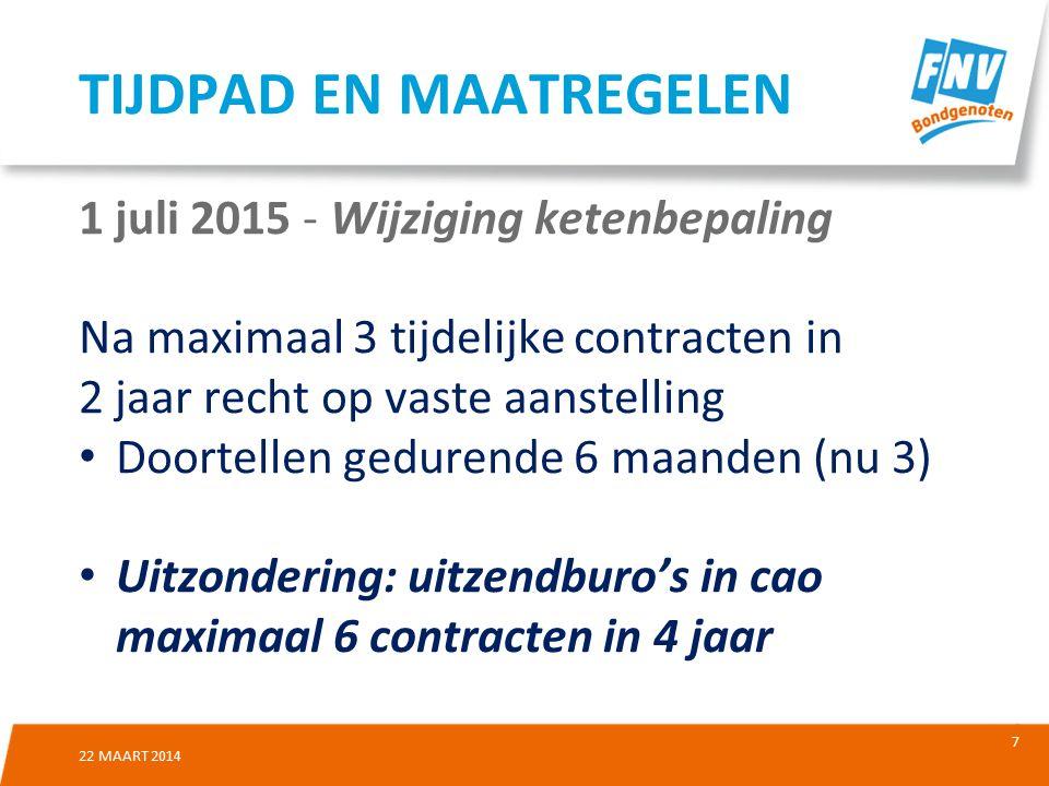 8 22 MAART 2014 1 juli 2015 - Wijziging ontslagrecht – Transitievergoeding na 2 jaar arbeidsovereenkomst, opbouw 1/3 maand p.j.; na tien jaar 1/2 maand p.j.