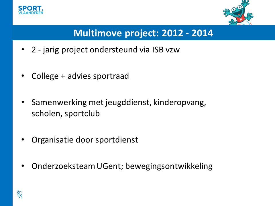 Multimove project: 2012 - 2014 2 - jarig project ondersteund via ISB vzw College + advies sportraad Samenwerking met jeugddienst, kinderopvang, scholen, sportclub Organisatie door sportdienst Onderzoeksteam UGent; bewegingsontwikkeling