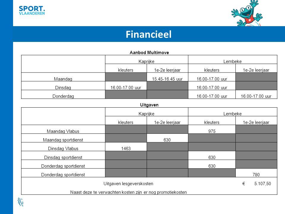Financieel Aanbod Multimove KaprijkeLembeke kleuters1e-2e leerjaarkleuters1e-2e leerjaar Maandag 15.45-16.45 uur16.00-17.00 uur Dinsdag16.00-17.00 uur