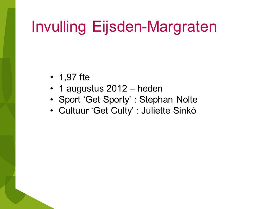 Invulling Eijsden-Margraten 1,97 fte 1 augustus 2012 – heden Sport 'Get Sporty' : Stephan Nolte Cultuur 'Get Culty' : Juliette Sinkó