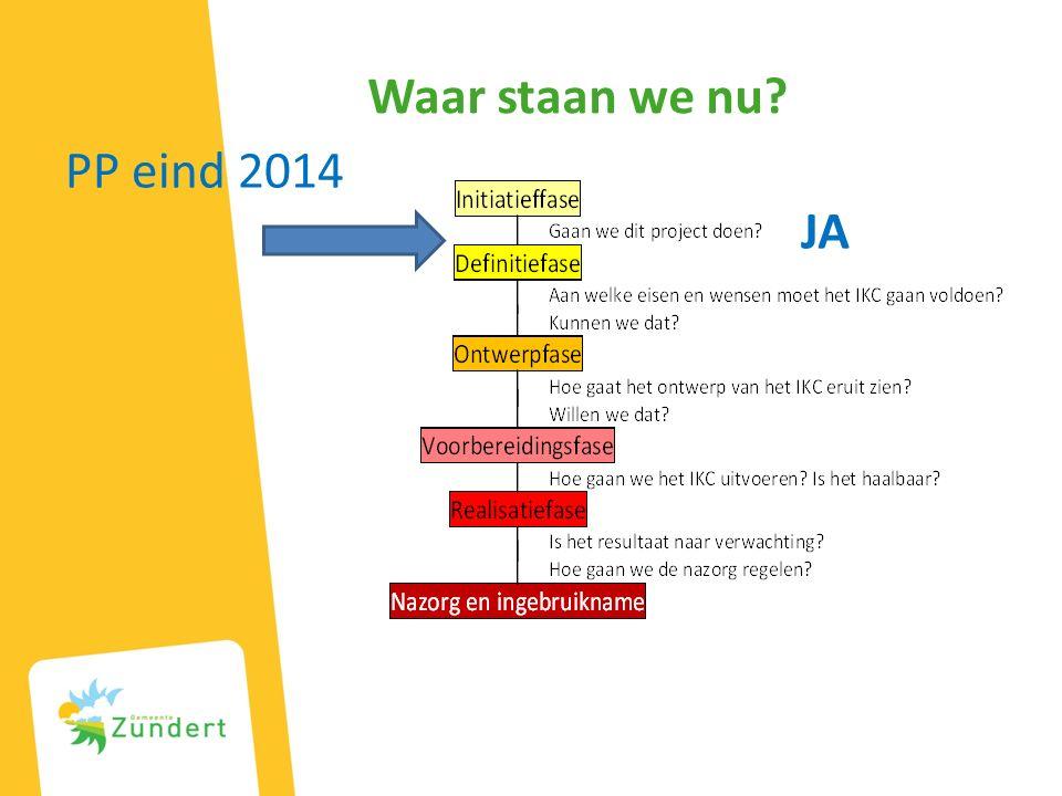 Waar staan we nu JA PP eind 2014