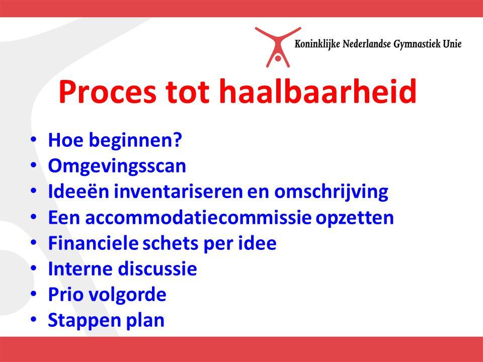 Proces tot haalbaarheid Hoe beginnen.