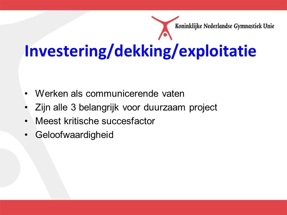 Investering/dekking/exploitatie Werken als communicerende vaten Zijn alle 3 belangrijk voor duurzaam project Meest kritische succesfactor Geloofwaardigheid