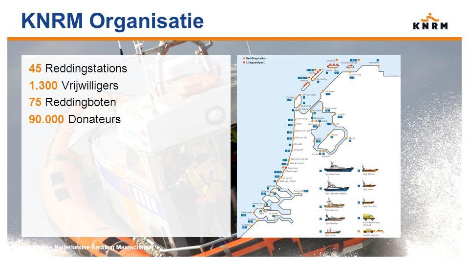 KNRM Organisatie Koninklijke Nederlandse Redding Maatschappij 45 Reddingstations 1.300 Vrijwilligers 75 Reddingboten 90.000 Donateurs