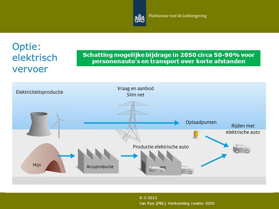 Jan Ros (PBL) Verkenning routes 2050 Schatting mogelijke bijdrage in 2050 circa 50-90% voor personenauto's en transport over korte afstanden Optie: elektrisch vervoer 8-3-2013