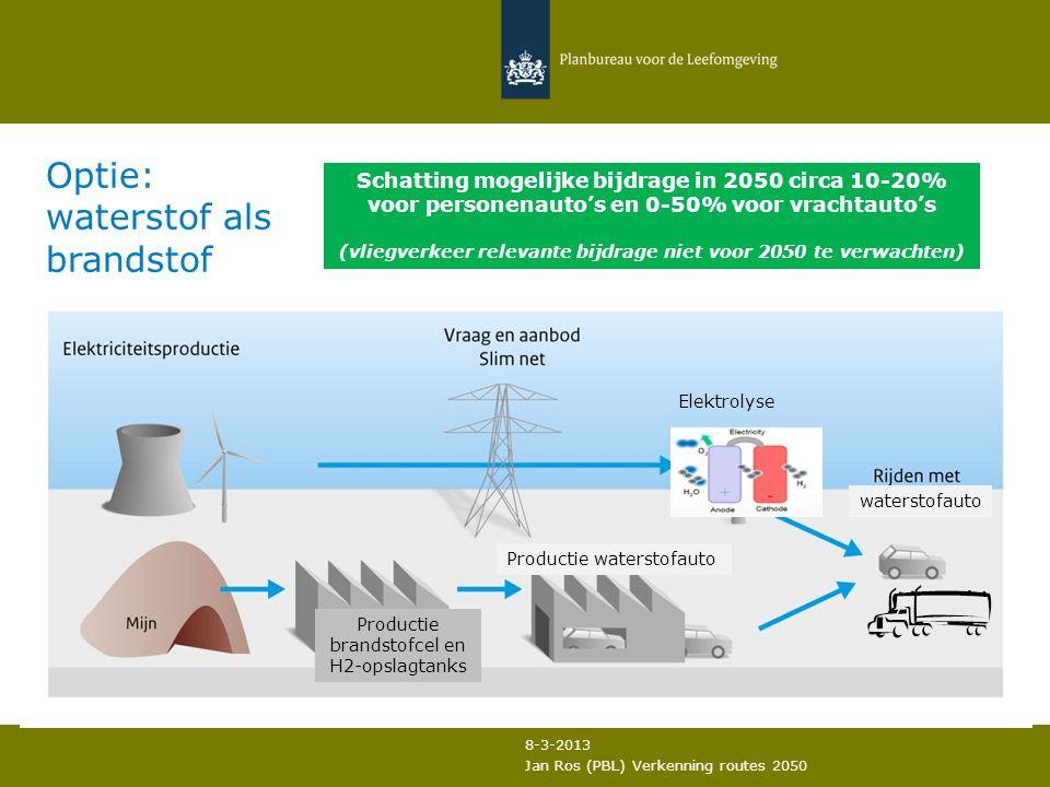 Jan Ros (PBL) Verkenning routes 2050 Productie brandstofcel en H2-opslagtanks Elektrolyse waterstofauto Productie waterstofauto Schatting mogelijke bijdrage in 2050 circa 10-20% voor personenauto's en 0-50% voor vrachtauto's (vliegverkeer relevante bijdrage niet voor 2050 te verwachten) Optie: waterstof als brandstof 8-3-2013