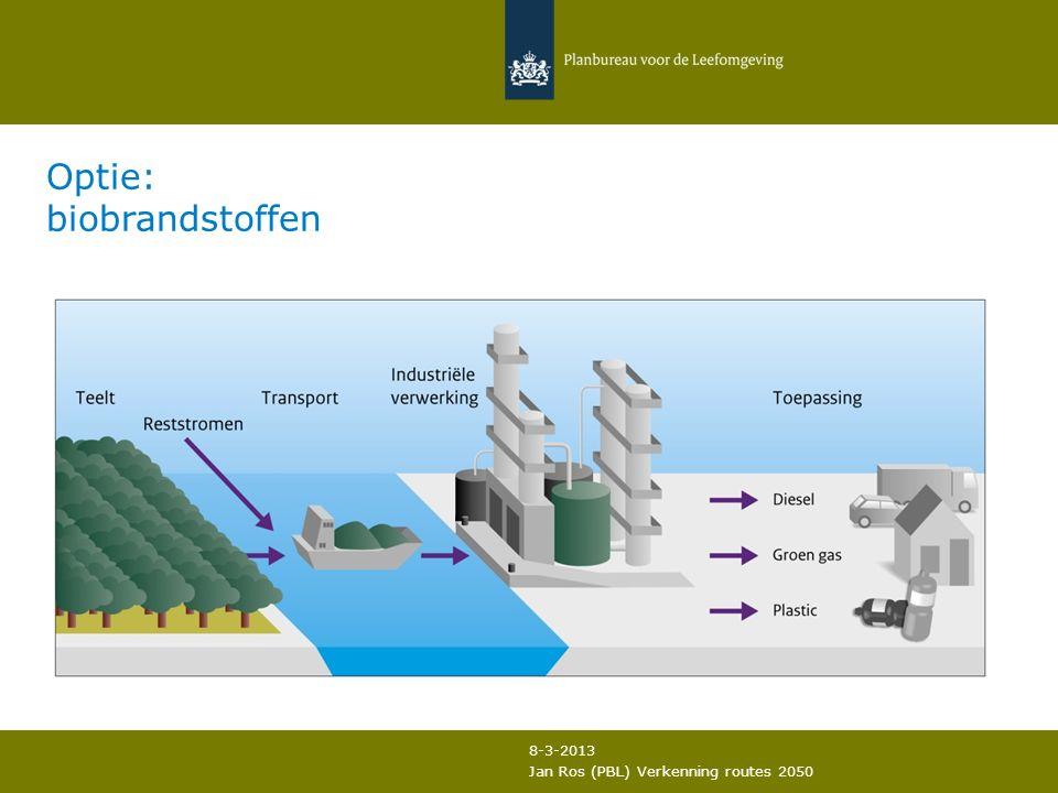 Jan Ros (PBL) Verkenning routes 2050 Optie: biobrandstoffen 8-3-2013