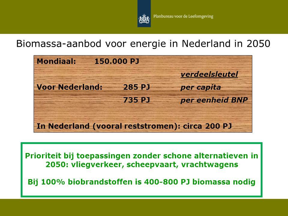 Biomassa-aanbod voor energie in Nederland in 2050 Mondiaal:150.000 PJ verdeelsleutel Voor Nederland: 285 PJ per capita 735 PJ per eenheid BNP In Nederland (vooral reststromen): circa 200 PJ Prioriteit bij toepassingen zonder schone alternatieven in 2050: vliegverkeer, scheepvaart, vrachtwagens Bij 100% biobrandstoffen is 400-800 PJ biomassa nodig