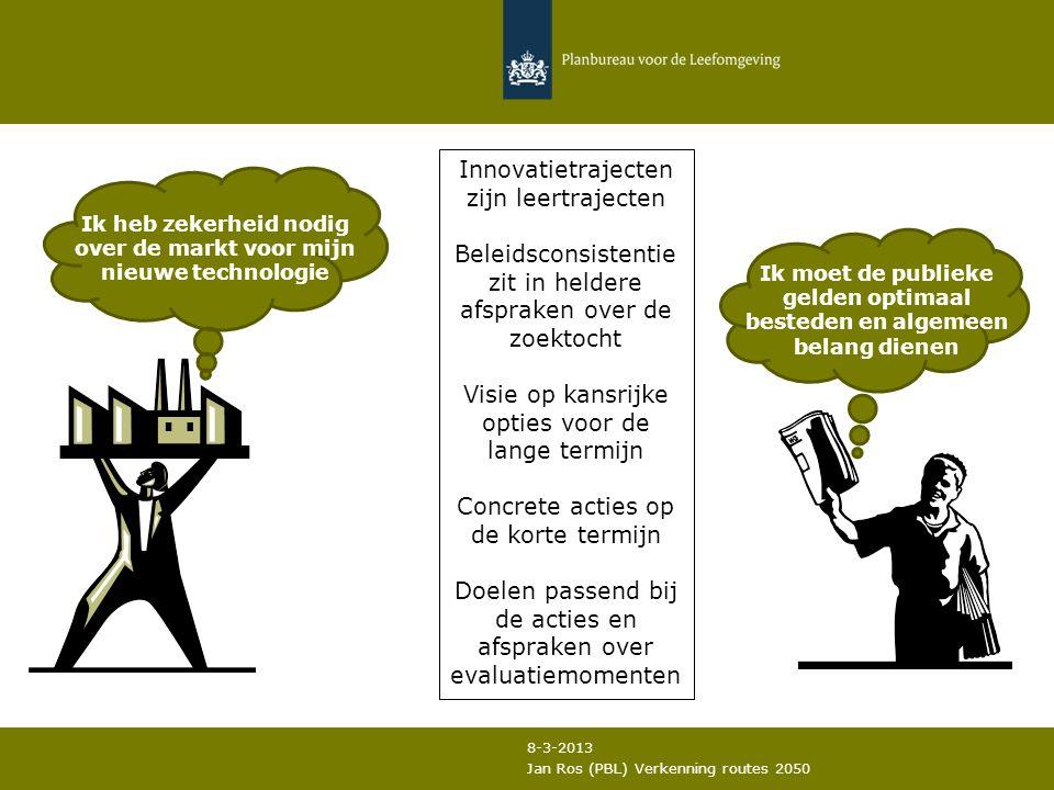 Jan Ros (PBL) Verkenning routes 2050 Ik heb zekerheid nodig over de markt voor mijn nieuwe technologie Ik moet de publieke gelden optimaal besteden en algemeen belang dienen Innovatietrajecten zijn leertrajecten Beleidsconsistentie zit in heldere afspraken over de zoektocht Visie op kansrijke opties voor de lange termijn Concrete acties op de korte termijn Doelen passend bij de acties en afspraken over evaluatiemomenten