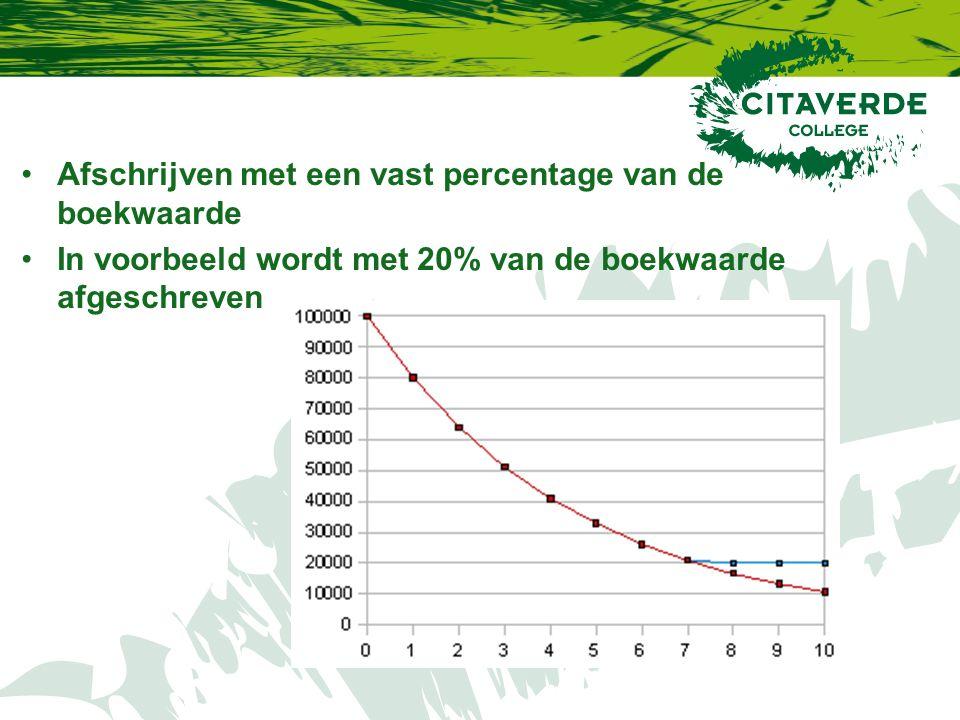 Afschrijven met een vast percentage van de boekwaarde In voorbeeld wordt met 20% van de boekwaarde afgeschreven