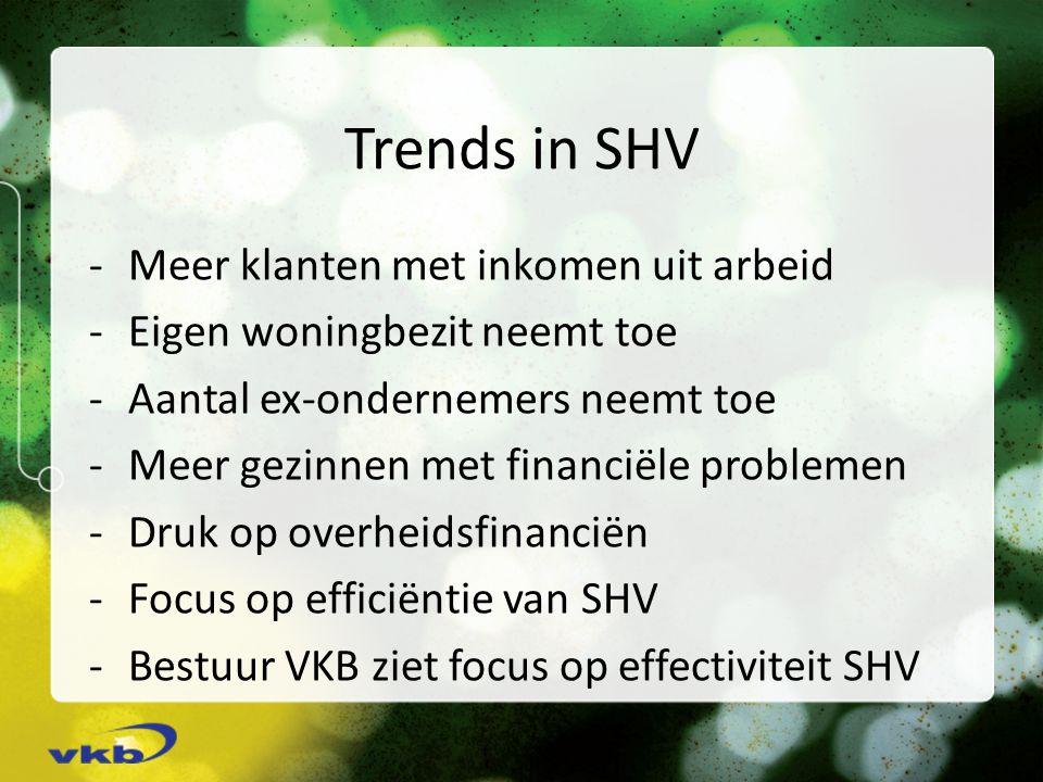 Trends in SHV -Meer klanten met inkomen uit arbeid -Eigen woningbezit neemt toe -Aantal ex-ondernemers neemt toe -Meer gezinnen met financiële problemen -Druk op overheidsfinanciën -Focus op efficiëntie van SHV -Bestuur VKB ziet focus op effectiviteit SHV