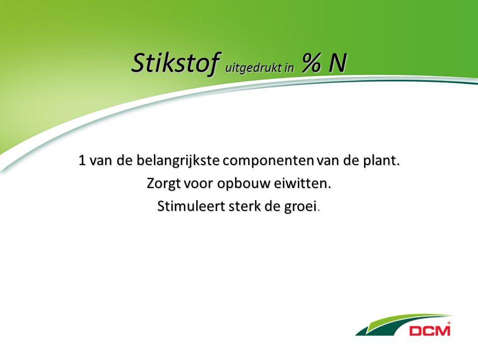Stikstof uitgedrukt in % N 1 van de belangrijkste componenten van de plant.
