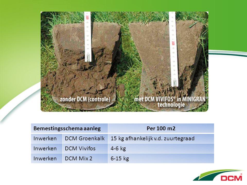 Bemestingsschema aanlegPer 100 m2 InwerkenDCM Groenkalk15 kg afhankelijk v.d.