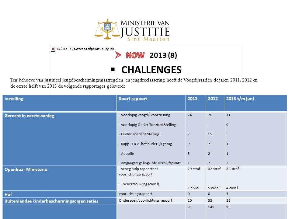 InstellingSoort rapport201120122013 t/m juni Gerecht in eerste aanleg - Voorlopig voogdij voorziening - Voorlopig Onder Toezicht Stelling - Onder Toezicht Stelling - Rapp.