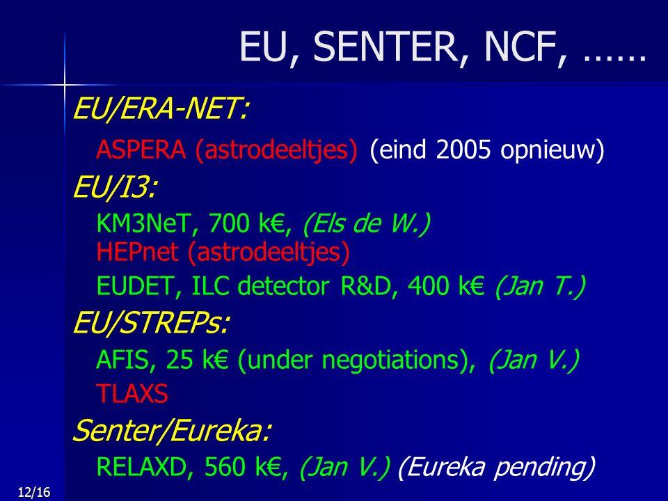12/16 EU, SENTER, NCF, …… EU/ERA-NET: ASPERA (astrodeeltjes) (eind 2005 opnieuw) EU/I3: KM3NeT, 700 k€, (Els de W.) HEPnet (astrodeeltjes) EUDET, ILC detector R&D, 400 k€ (Jan T.) EU/STREPs: AFIS, 25 k€ (under negotiations), (Jan V.) TLAXS Senter/Eureka: RELAXD, 560 k€, (Jan V.) (Eureka pending)