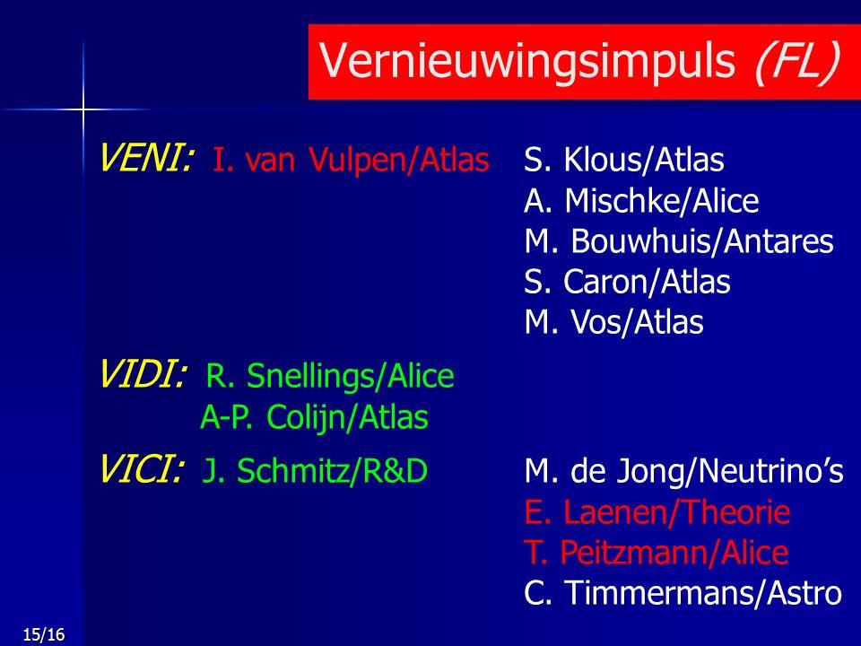 15/16 VENI: I.van Vulpen/AtlasS. Klous/Atlas A. Mischke/Alice M.