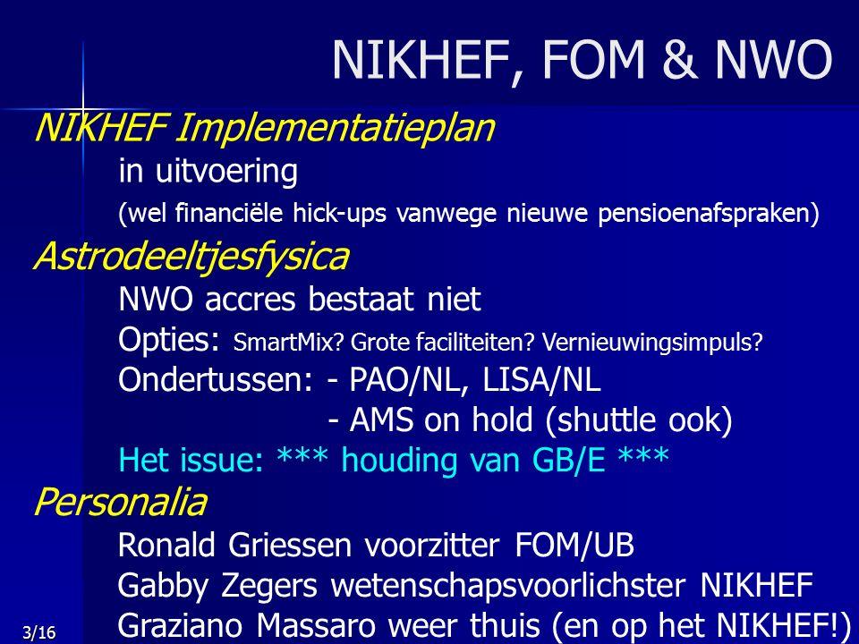 3/16 NIKHEF, FOM & NWO NIKHEF Implementatieplan in uitvoering (wel financiële hick-ups vanwege nieuwe pensioenafspraken) Astrodeeltjesfysica NWO accres bestaat niet Opties: SmartMix.