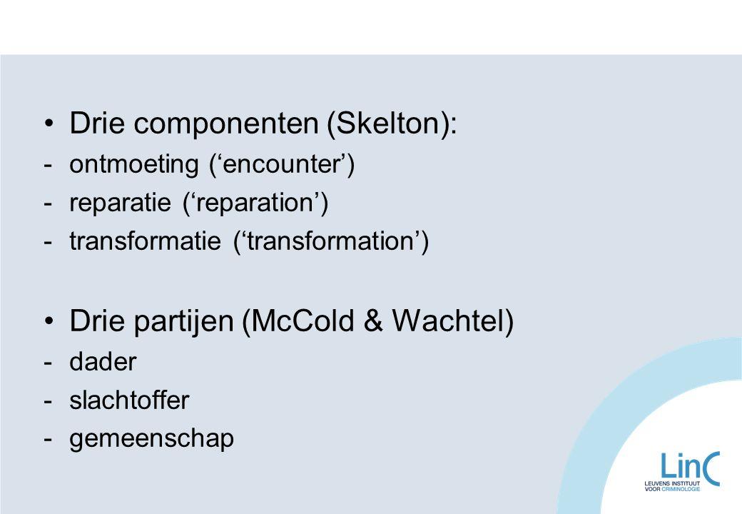 Drie componenten (Skelton): -ontmoeting ('encounter') -reparatie ('reparation') -transformatie ('transformation') Drie partijen (McCold & Wachtel) -dader -slachtoffer -gemeenschap