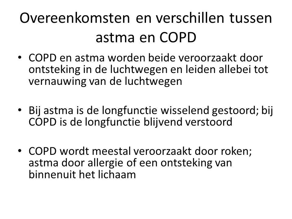Overeenkomsten en verschillen tussen astma en COPD COPD en astma worden beide veroorzaakt door ontsteking in de luchtwegen en leiden allebei tot verna