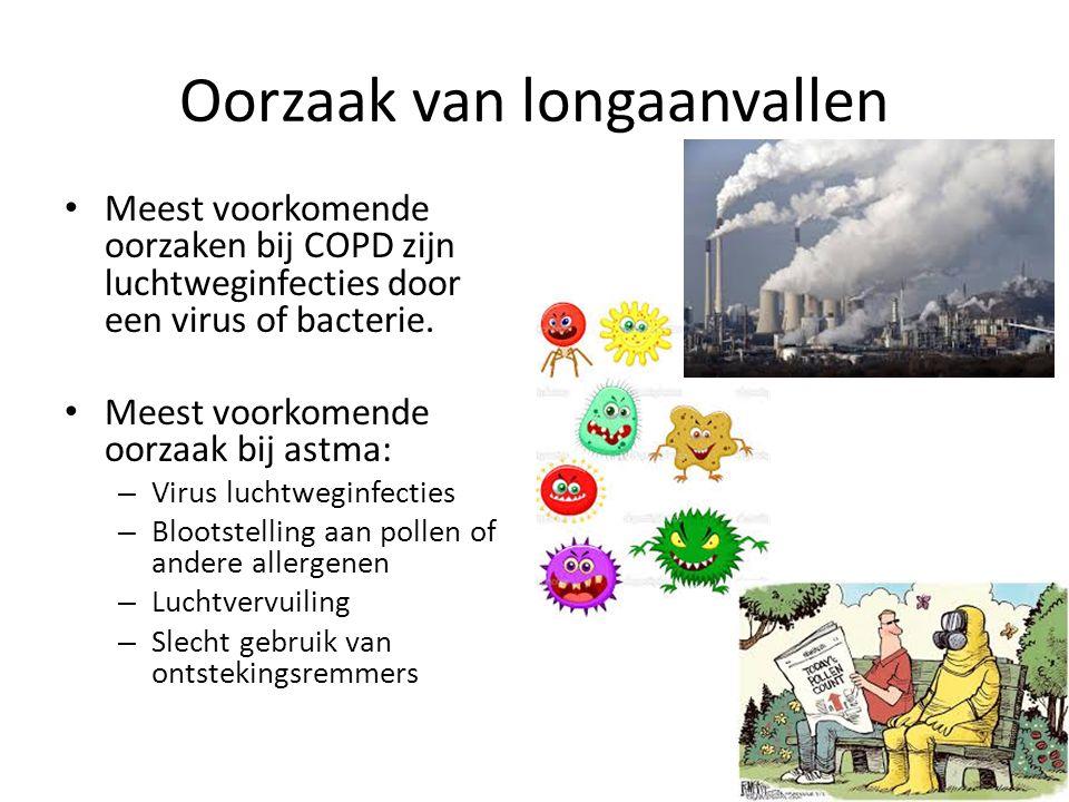 Oorzaak van longaanvallen Meest voorkomende oorzaken bij COPD zijn luchtweginfecties door een virus of bacterie. Meest voorkomende oorzaak bij astma: