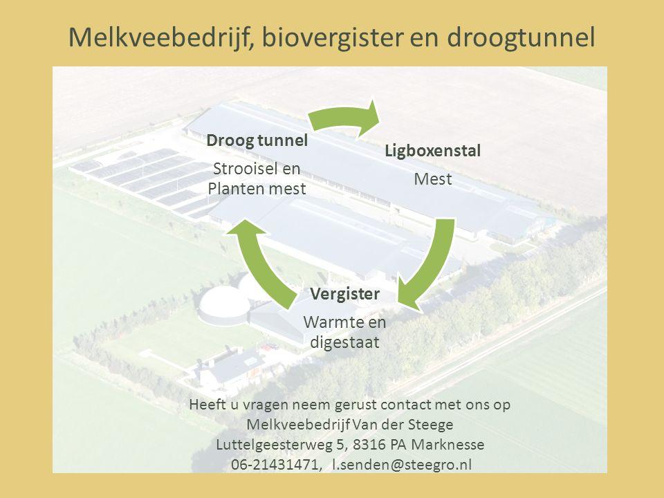 Melkveebedrijf, biovergister en droogtunnel Ligboxenstal Mest Vergister Warmte en digestaat Droog tunnel Strooisel en Planten mest Heeft u vragen neem gerust contact met ons op Melkveebedrijf Van der Steege Luttelgeesterweg 5, 8316 PA Marknesse 06-21431471, l.senden@steegro.nl