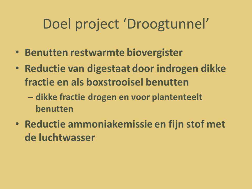 Doel project 'Droogtunnel' Benutten restwarmte biovergister Reductie van digestaat door indrogen dikke fractie en als boxstrooisel benutten – dikke fractie drogen en voor plantenteelt benutten Reductie ammoniakemissie en fijn stof met de luchtwasser