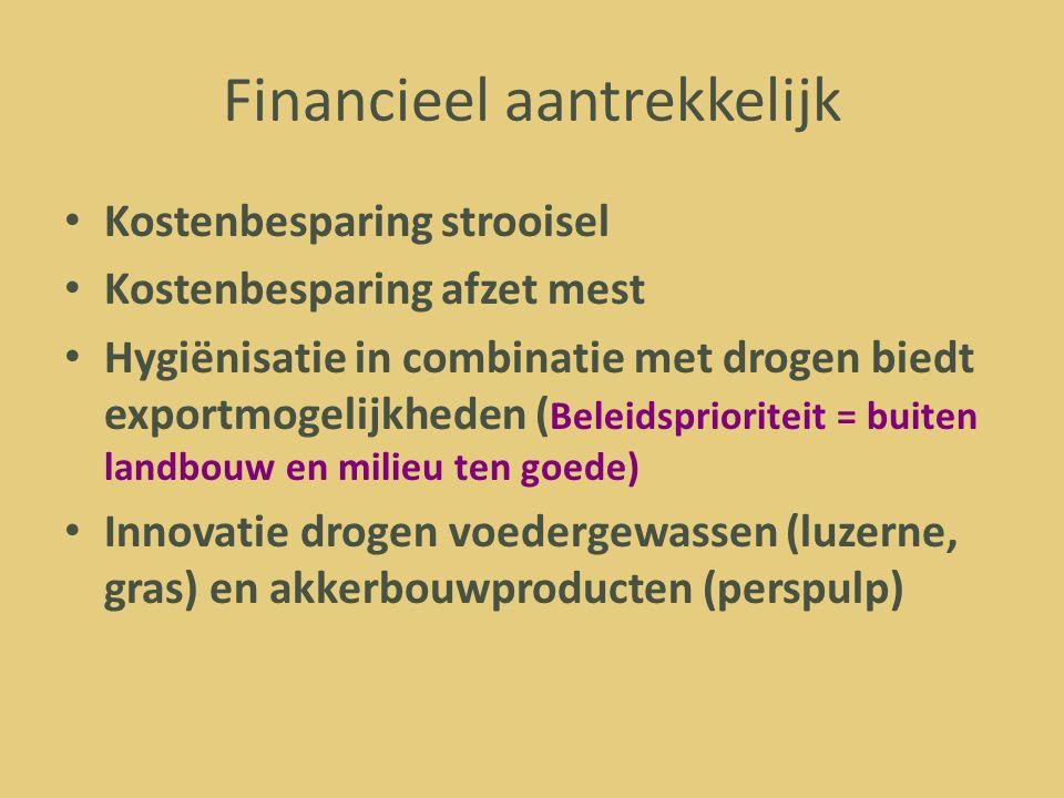 Financieel aantrekkelijk Kostenbesparing strooisel Kostenbesparing afzet mest Hygiënisatie in combinatie met drogen biedt exportmogelijkheden ( Beleid