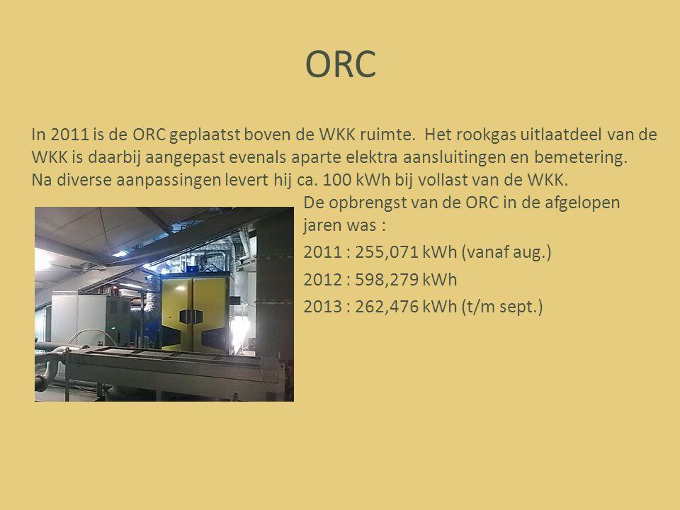 ORC In 2011 is de ORC geplaatst boven de WKK ruimte. Het rookgas uitlaatdeel van de WKK is daarbij aangepast evenals aparte elektra aansluitingen en b
