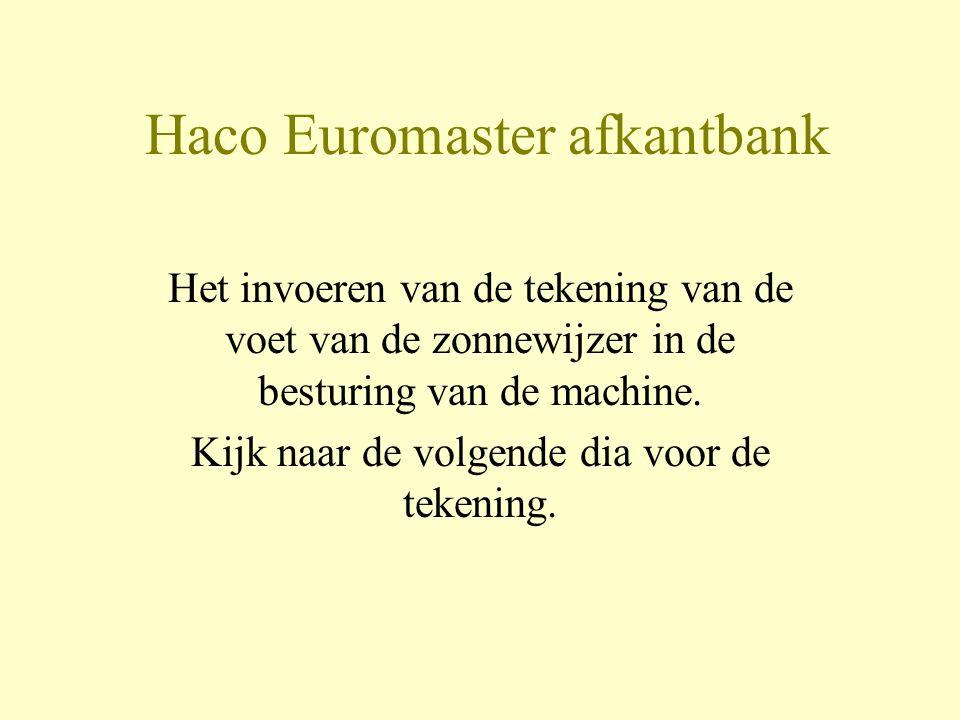 Haco Euromaster afkantbank Het invoeren van de tekening van de voet van de zonnewijzer in de besturing van de machine. Kijk naar de volgende dia voor