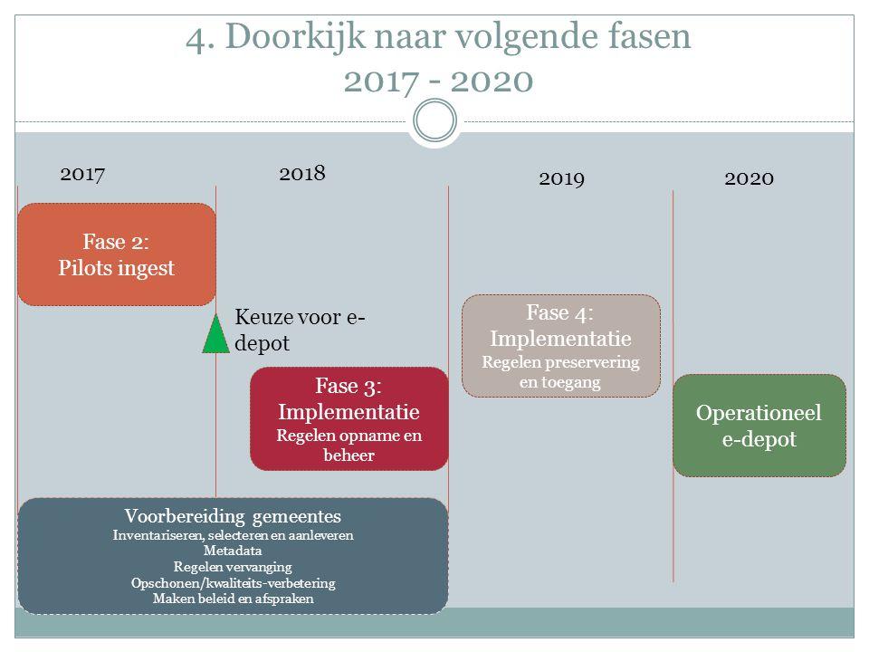 4. Doorkijk naar volgende fasen 2017 - 2020 Voorbereiding gemeentes Inventariseren, selecteren en aanleveren Metadata Regelen vervanging Opschonen/kwa