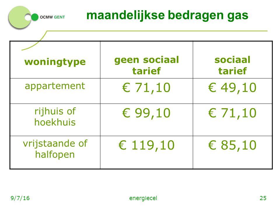 energiecel259/7/16 maandelijkse bedragen gas woningtype geen sociaal tarief sociaal tarief appartement € 71,10€ 49,10 rijhuis of hoekhuis € 99,10€ 71,10 vrijstaande of halfopen € 119,10€ 85,10