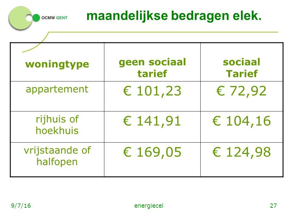 energiecel279/7/16 maandelijkse bedragen elek.