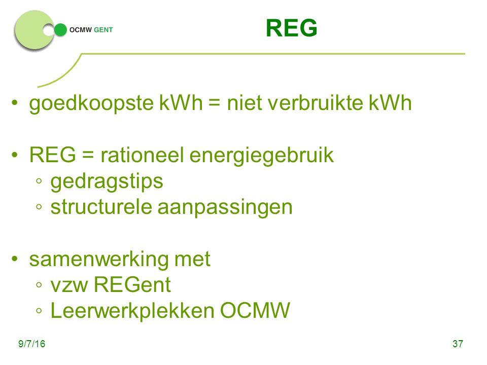 REG goedkoopste kWh = niet verbruikte kWh REG = rationeel energiegebruik ◦gedragstips ◦structurele aanpassingen samenwerking met ◦vzw REGent ◦Leerwerkplekken OCMW 379/7/16