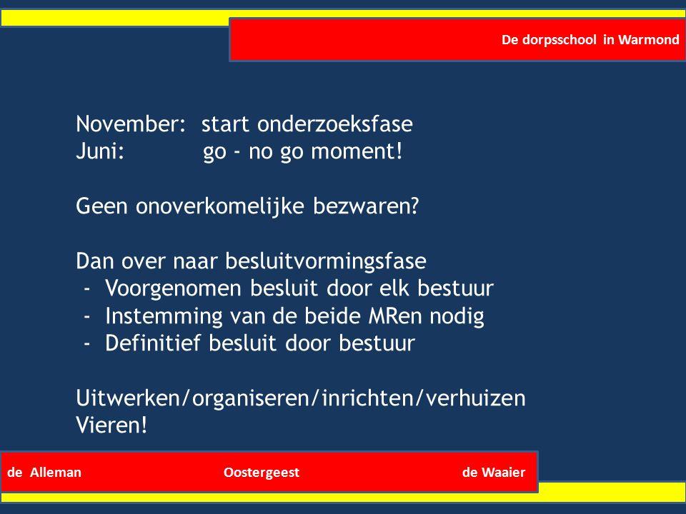 De dorpsschool in Warmond de Alleman Oostergeest de Waaier November: start onderzoeksfase Juni: go - no go moment.