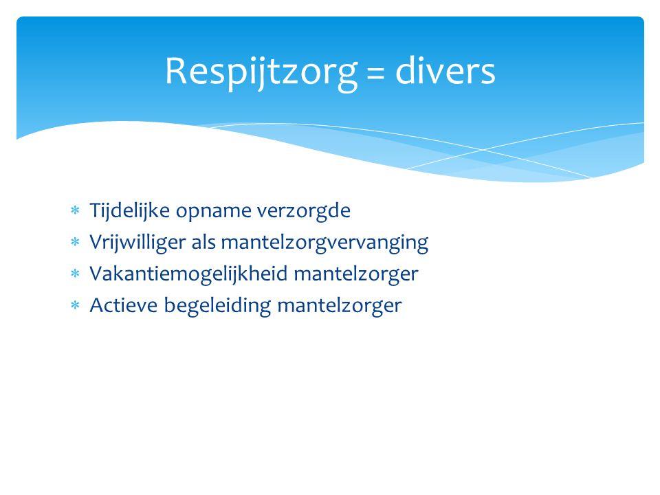  Tijdelijke opname verzorgde  Vrijwilliger als mantelzorgvervanging  Vakantiemogelijkheid mantelzorger  Actieve begeleiding mantelzorger Respijtzorg = divers