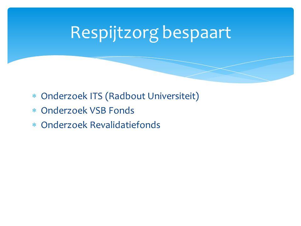  Onderzoek ITS (Radbout Universiteit)  Onderzoek VSB Fonds  Onderzoek Revalidatiefonds Respijtzorg bespaart