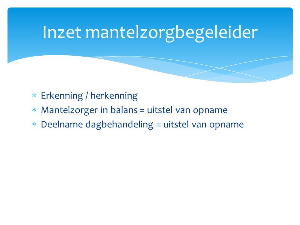  Erkenning / herkenning  Mantelzorger in balans = uitstel van opname  Deelname dagbehandeling = uitstel van opname Inzet mantelzorgbegeleider