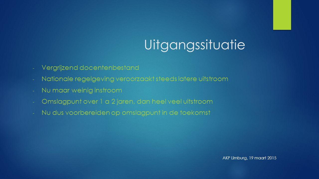 Uitgangssituatie - Vergrijzend docentenbestand - Nationale regelgeving veroorzaakt steeds latere uitstroom - Nu maar weinig instroom - Omslagpunt over 1 a 2 jaren, dan heel veel uitstroom - Nu dus voorbereiden op omslagpunt in de toekomst AKP Limburg, 19 maart 2015