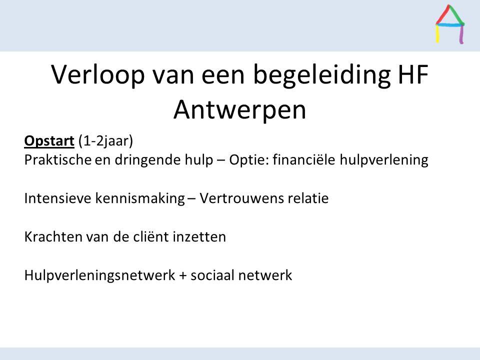 Verloop van een begeleiding HF Antwerpen Opstart (1-2jaar) Praktische en dringende hulp – Optie: financiële hulpverlening Intensieve kennismaking – Ve