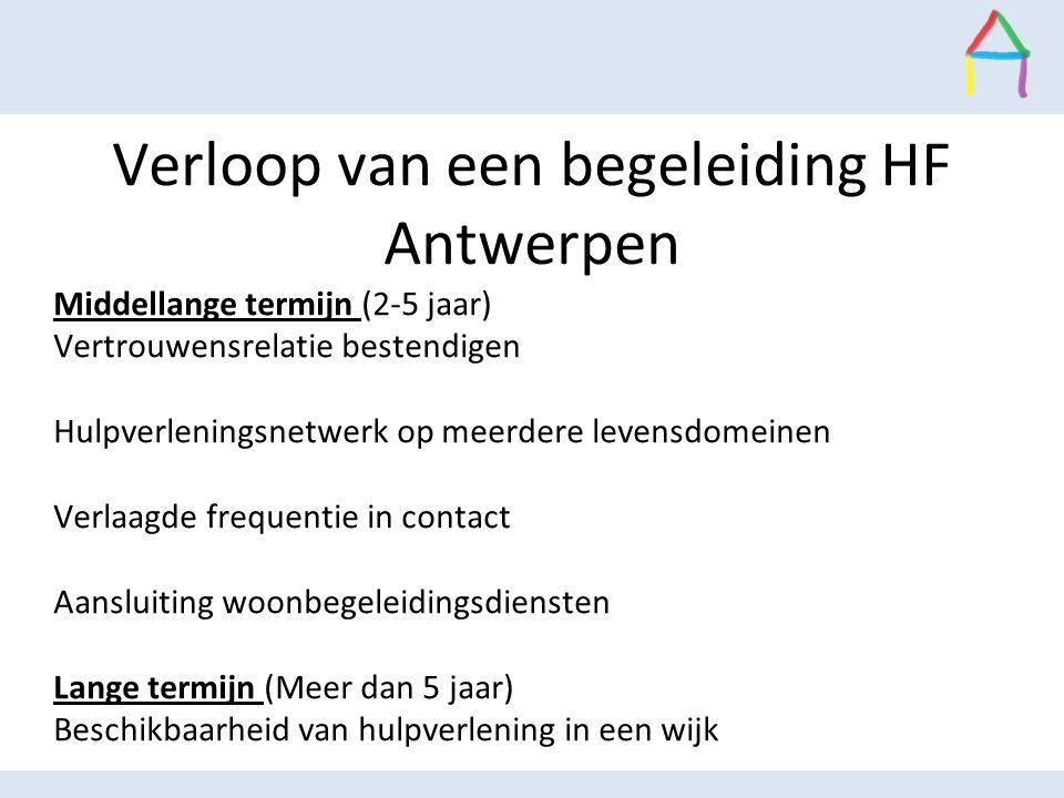 Verloop van een begeleiding HF Antwerpen Middellange termijn (2-5 jaar) Vertrouwensrelatie bestendigen Hulpverleningsnetwerk op meerdere levensdomeine