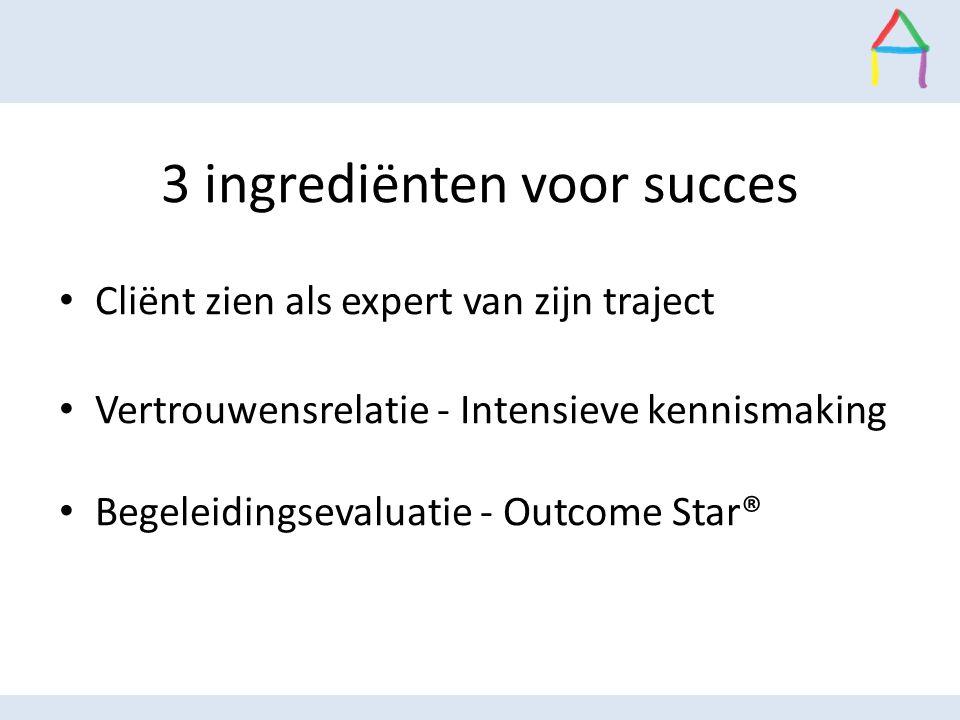 3 ingrediënten voor succes Cliënt zien als expert van zijn traject Vertrouwensrelatie - Intensieve kennismaking Begeleidingsevaluatie - Outcome Star®