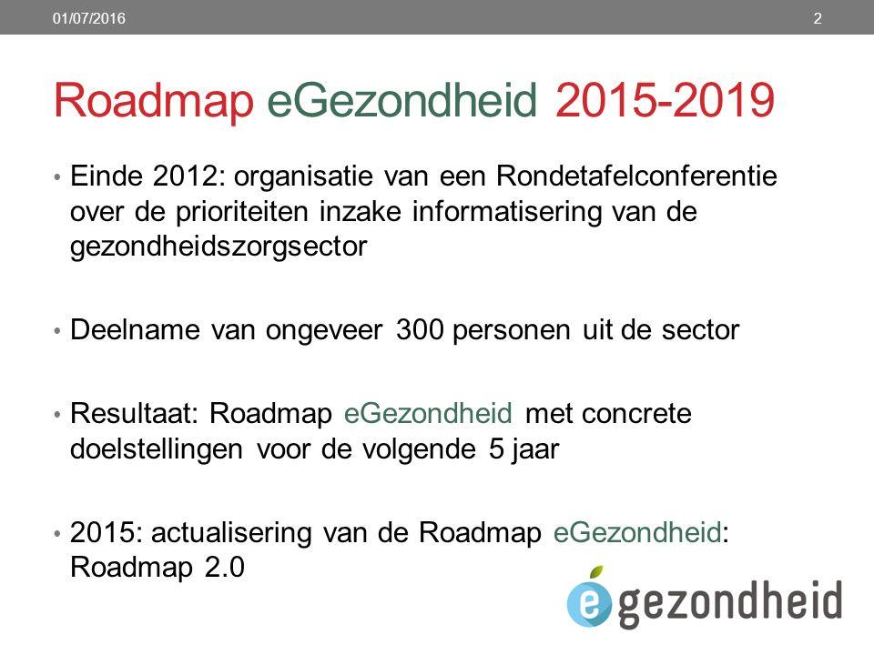 Roadmap eGezondheid 2015-2019 Einde 2012: organisatie van een Rondetafelconferentie over de prioriteiten inzake informatisering van de gezondheidszorgsector Deelname van ongeveer 300 personen uit de sector Resultaat: Roadmap eGezondheid met concrete doelstellingen voor de volgende 5 jaar 2015: actualisering van de Roadmap eGezondheid: Roadmap 2.0 01/07/20162