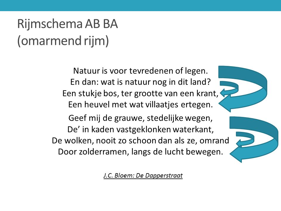 Rijmschema AB BA (omarmend rijm) Natuur is voor tevredenen of legen. En dan: wat is natuur nog in dit land? Een stukje bos, ter grootte van een krant,